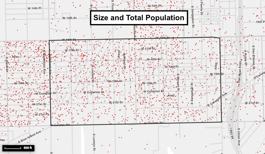 Size and Total Population